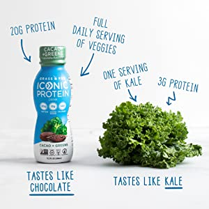 great best tasting taste protein shakes protein drinks low carb keto ketosis keto friendly iconic