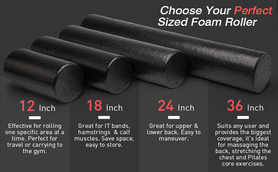 Choose Your Perfect Sized Roller